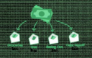 Envelope budgeting system | Goodbudget